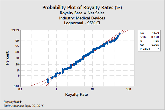 Probability_plot1.png