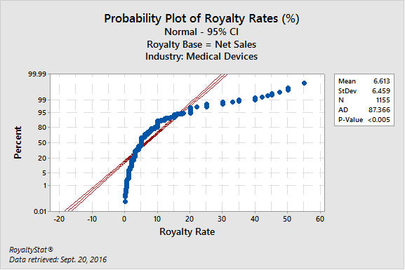Probability_plot2.png
